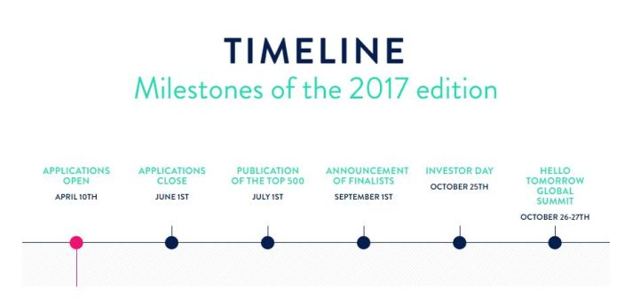 Hello-Tomorrow-Challenge-2017-Timline.JPG