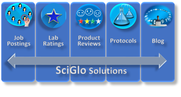 SciGlo-Solutions.png